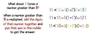 Clip from Fun Times Tables!