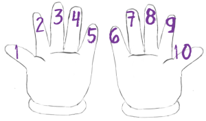 Finger rule 9 times tables